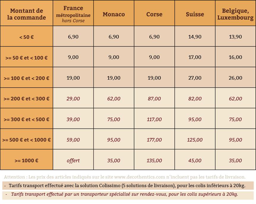 tableau tarifs transports